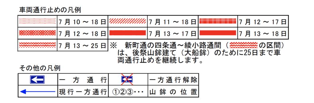 【保存版】2019年京都祇園祭の歩行者天国になる時間と交通規制情報を徹底解説