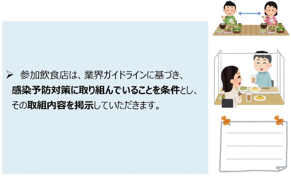 【完全版】Go To Eat キャンペーンはいつから?利用方法や注意点を徹底解説!